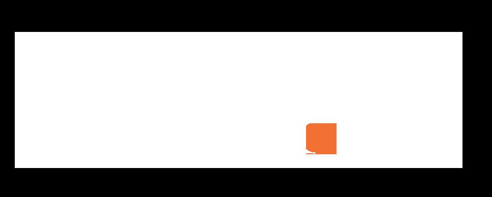 Media.net University Logo